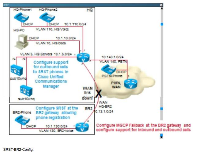 2018 New Version] Latest Updated Cisco 300-075 Dumps PDF CCNP