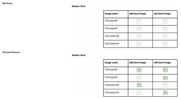 Actual valid Microsoft MCSE 70-695 exam dumps,70-695 pdf