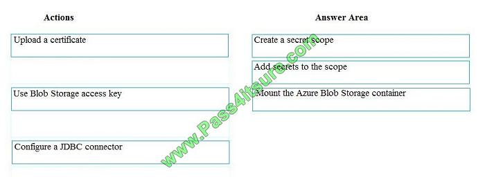 pass4itsure DP-200 exam question q1-1