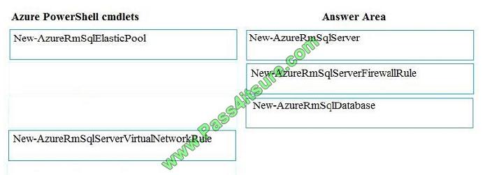 pass4itsure DP-200 exam question q4-1