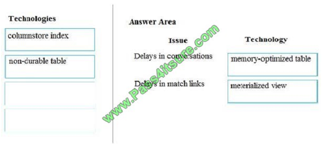 pass4itsure DP-200 exam question q6-1