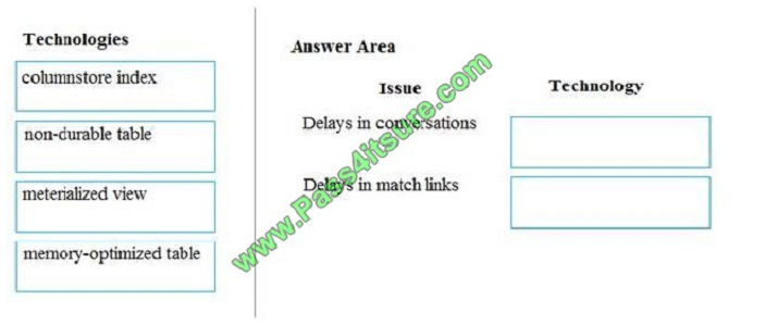 pass4itsure DP-200 exam question q6
