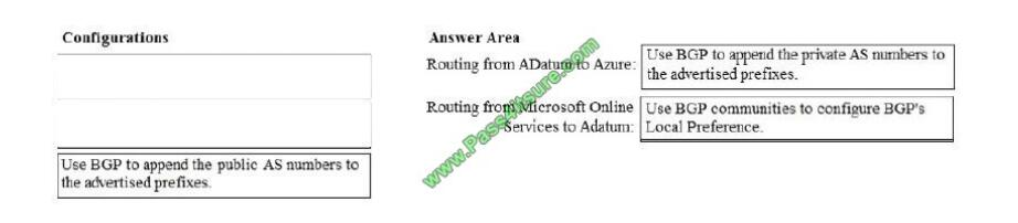 Pass4itsure AZ-103 exam questions-q1-2