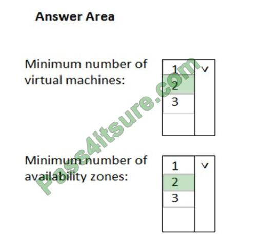 work2you az-900 exam questions-q12-2