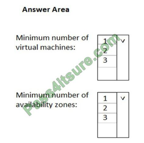 work2you az-900 exam questions-q12