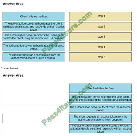 350-901 exam questions-q13-2