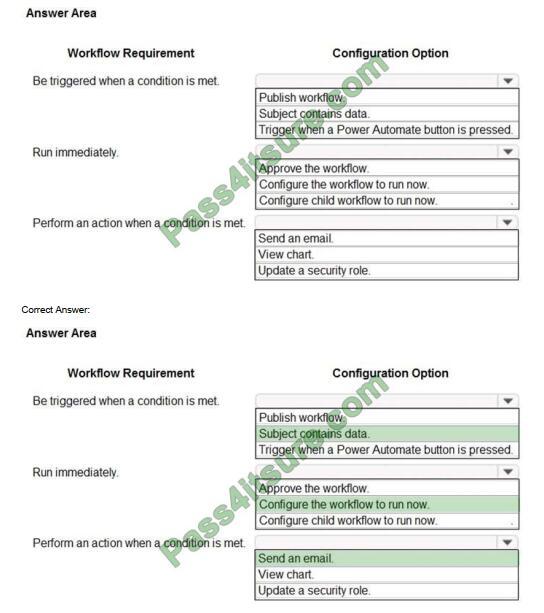 PL-200 exam questions-q2