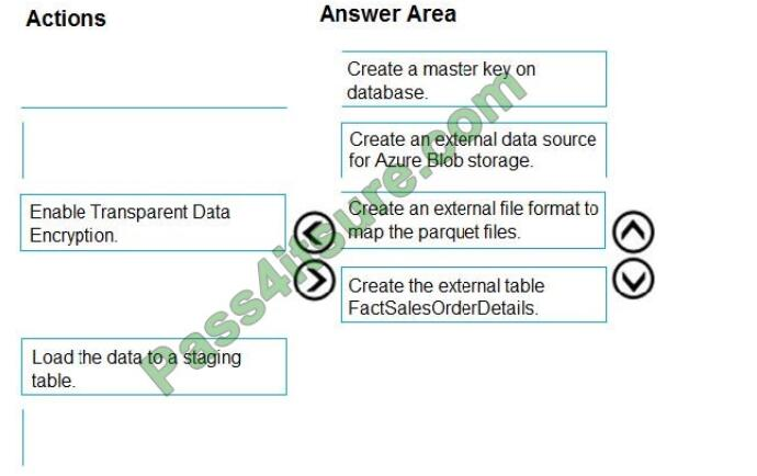 dp-300 exam questions-q13-2