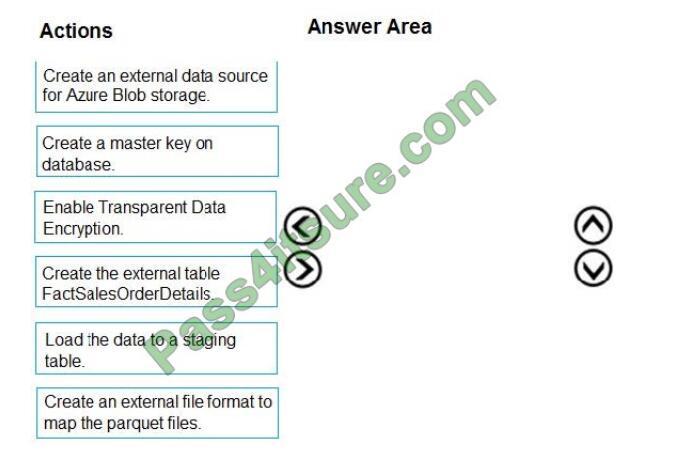 dp-300 exam questions-q13