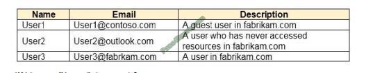sc-300 exam questions-q13-2